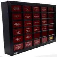 Annunciator Panels Manufacturers