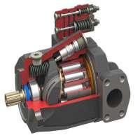 Variable Displacement Pumps Manufacturers