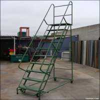 Rolling Ladders Manufacturers