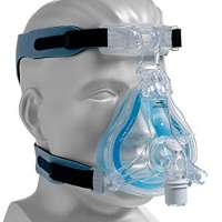 BIPAP Mask Manufacturers