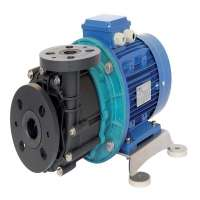 Magnetic Drive Centrifugal Pumps Manufacturers