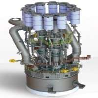Submerged Arc Furnace Manufacturers