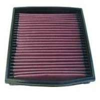 Panel Air Filter Importers