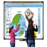 Interactive Classroom Boards Manufacturers