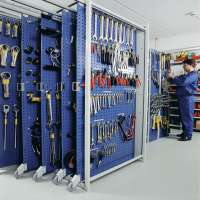 Tool Storage System Manufacturers