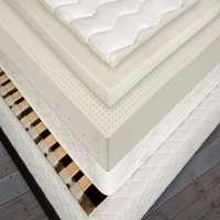 Latex Foam Mattress Manufacturers