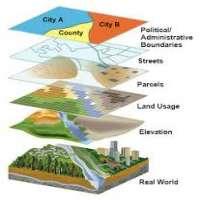 地理信息系统 制造商