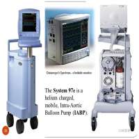 Intra Aortic Balloon Pump Manufacturers