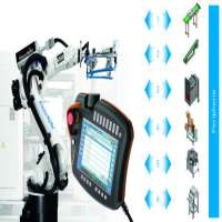 Robot Control Systems Manufacturers