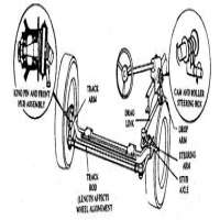 Truck Steering Parts Manufacturers