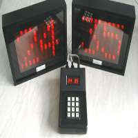 Dot Matrix & Seven Segment Display Manufacturers