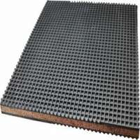 Neoprene Pad Manufacturers
