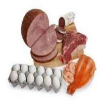 Poultry Products Manufacturers