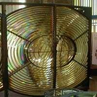 Fresnel Lenses Manufacturers