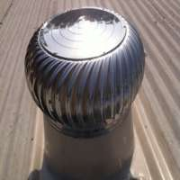 Wind Turbine Ventilators Manufacturers