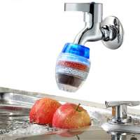 Faucet Water Filter Manufacturers