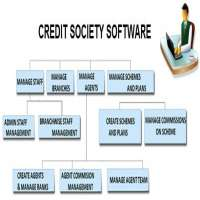 Cooperative Society Software Manufacturers