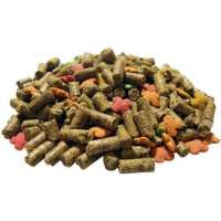 Rabbit Feed Manufacturers