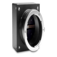 Line Scan Camera Manufacturers