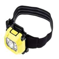 Head Torch Manufacturers