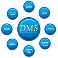 文件管理系统 制造商