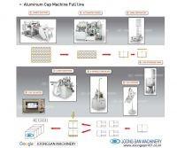 Aluminum cap machine Full line