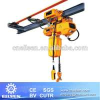 Single Girder Hoist