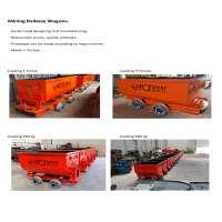 Mining Railway Wagons
