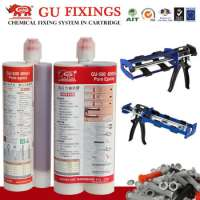 Synthetic Adhesives