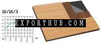 [CN] Lyric Perfotec Acoustic Panels