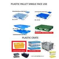 PLASTIC PALLET & CRATE