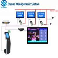 LCD Counter Queue Management System BankHospitalClinic Service Center